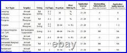 Poa Constrictor Herbicide 0.75 Gallon